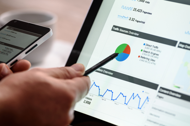 Marketing automation for business development